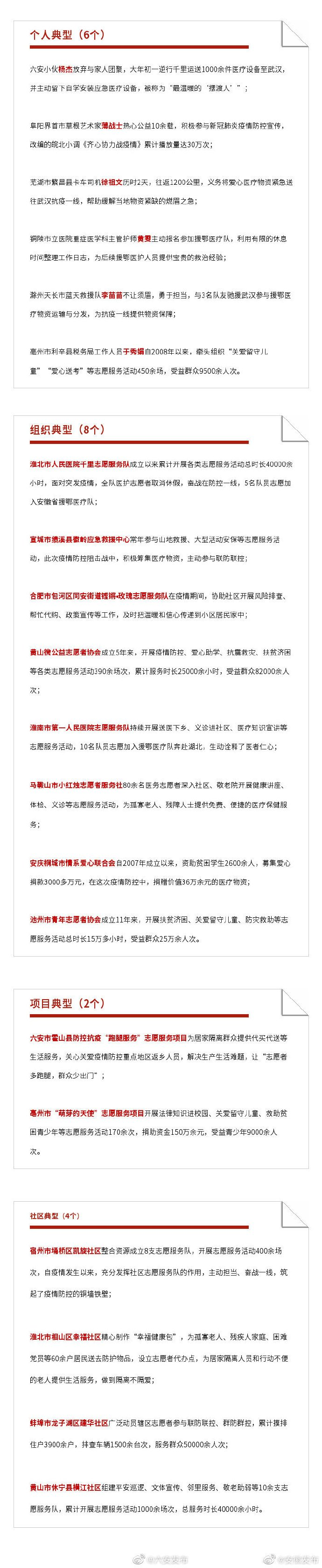 http://www.ahxinwen.com.cn/anhuifangchan/129845.html